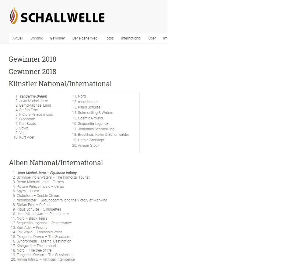 Schallwelle award